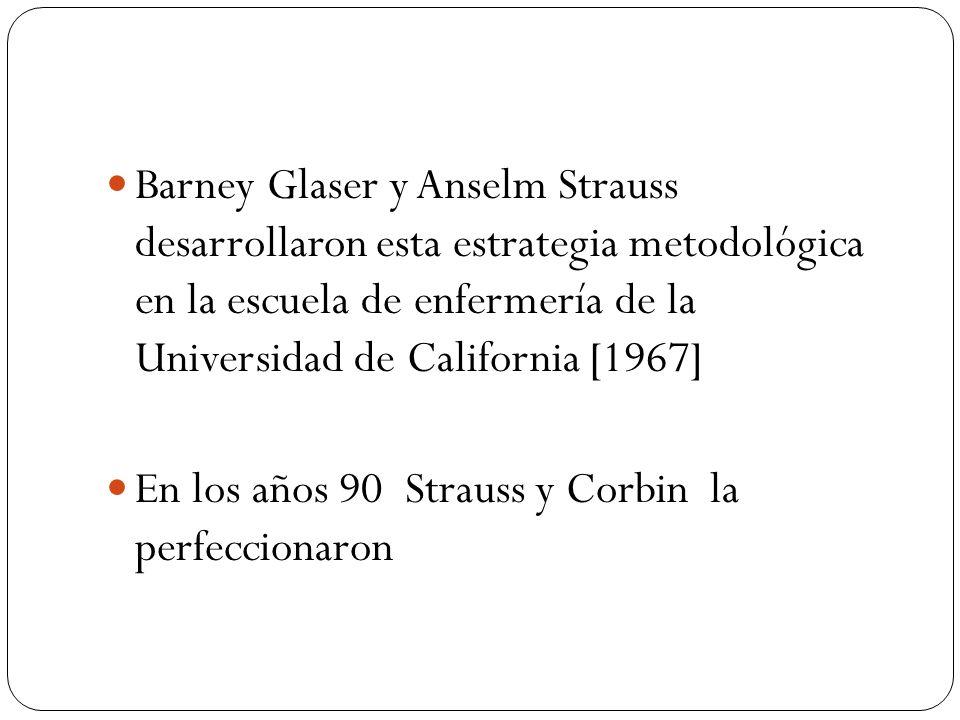 Barney Glaser y Anselm Strauss desarrollaron esta estrategia metodológica en la escuela de enfermería de la Universidad de California [1967]